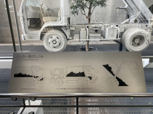 2Fエコリアムパッカー車詳細