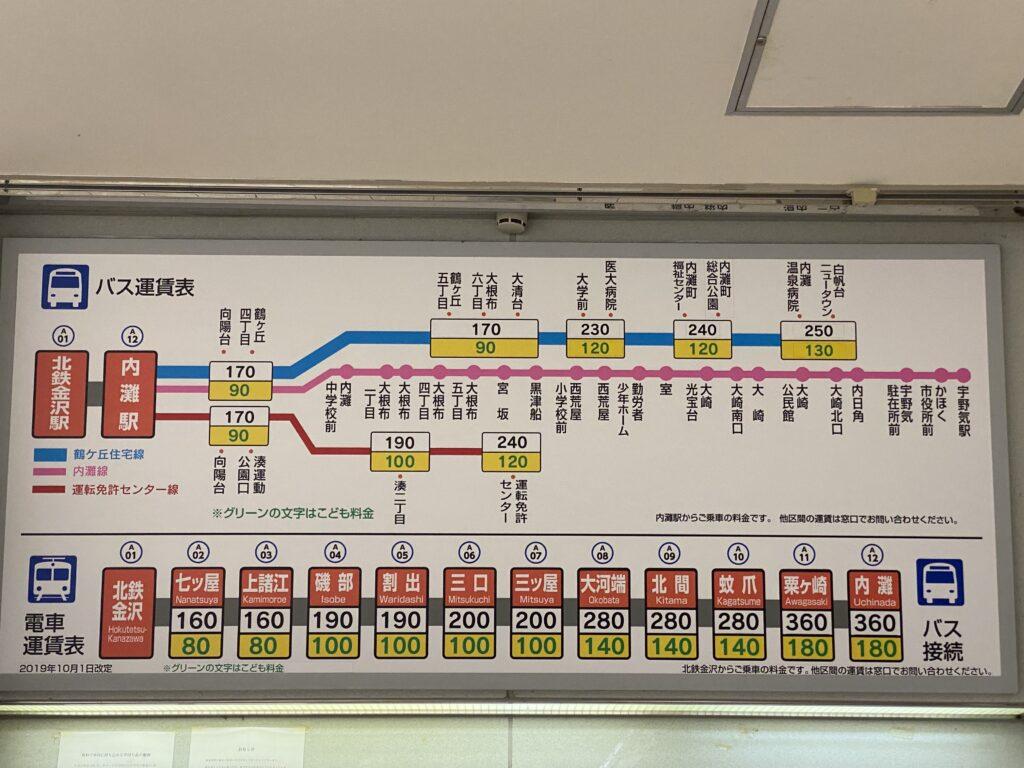 北鉄金沢駅 料金表